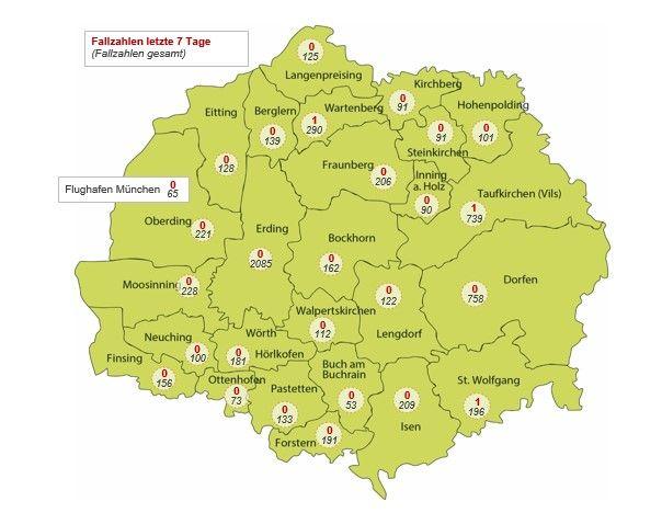 Fallzahlen pro Gemeinde im Landkreis Erding insgesamt und aktuell