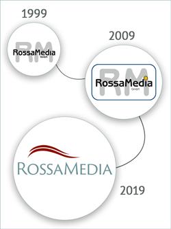 Logo-Entwicklung RossaMedia im Laufe der Zeit